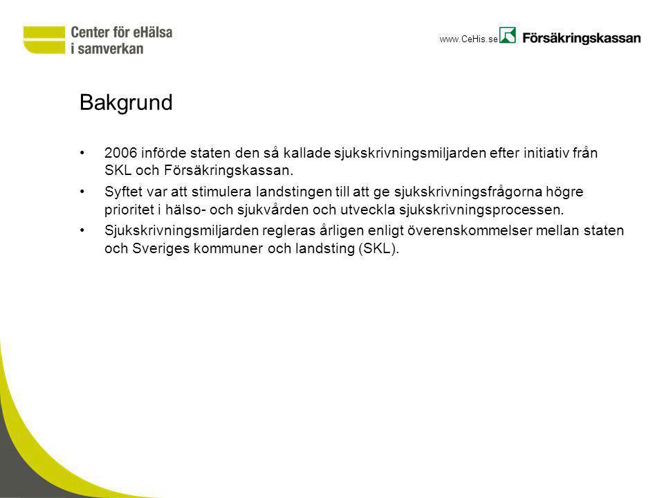 www.CeHis.se Bakgrund 2006 införde staten den så kallade sjukskrivningsmiljarden efter initiativ från SKL och Försäkringskassan. Syftet var att stimul