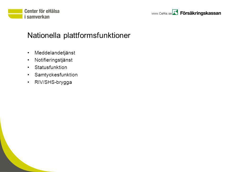 Nationella plattformsfunktioner Meddelandetjänst Notifieringstjänst Statusfunktion Samtyckesfunktion RIV/SHS-brygga