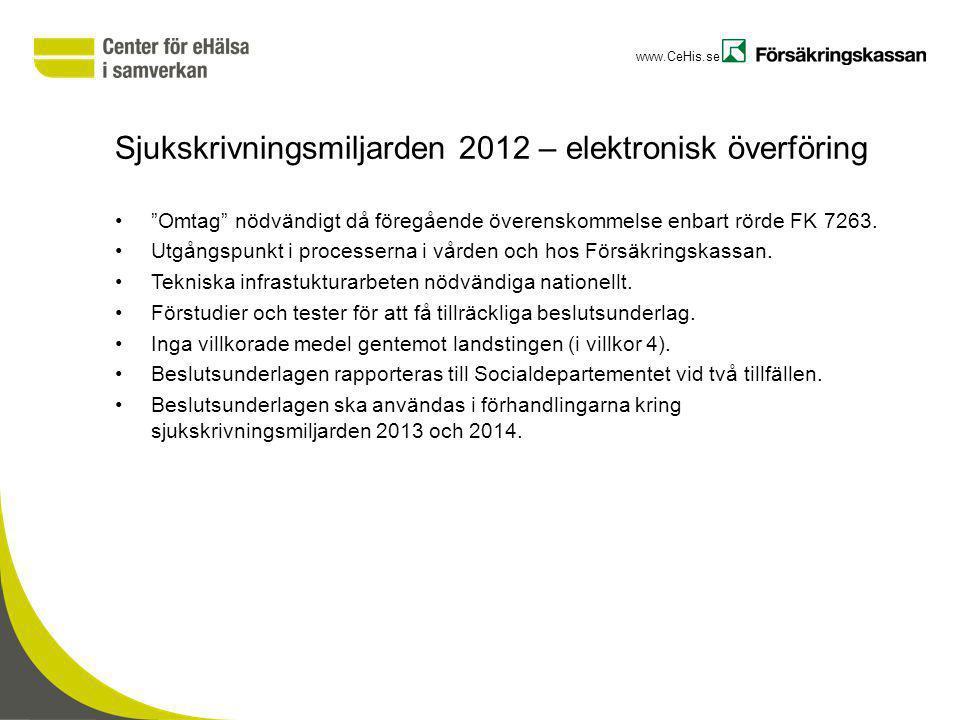 """www.CeHis.se Sjukskrivningsmiljarden 2012 – elektronisk överföring """"Omtag"""" nödvändigt då föregående överenskommelse enbart rörde FK 7263. Utgångspunkt"""