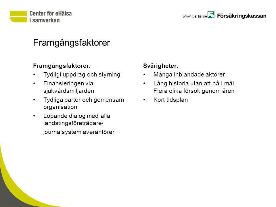 www.CeHis.se Framgångsfaktorer Framgångsfaktorer: Tydligt uppdrag och styrning Finansieringen via sjukvårdsmiljarden Tydliga parter och gemensam organ