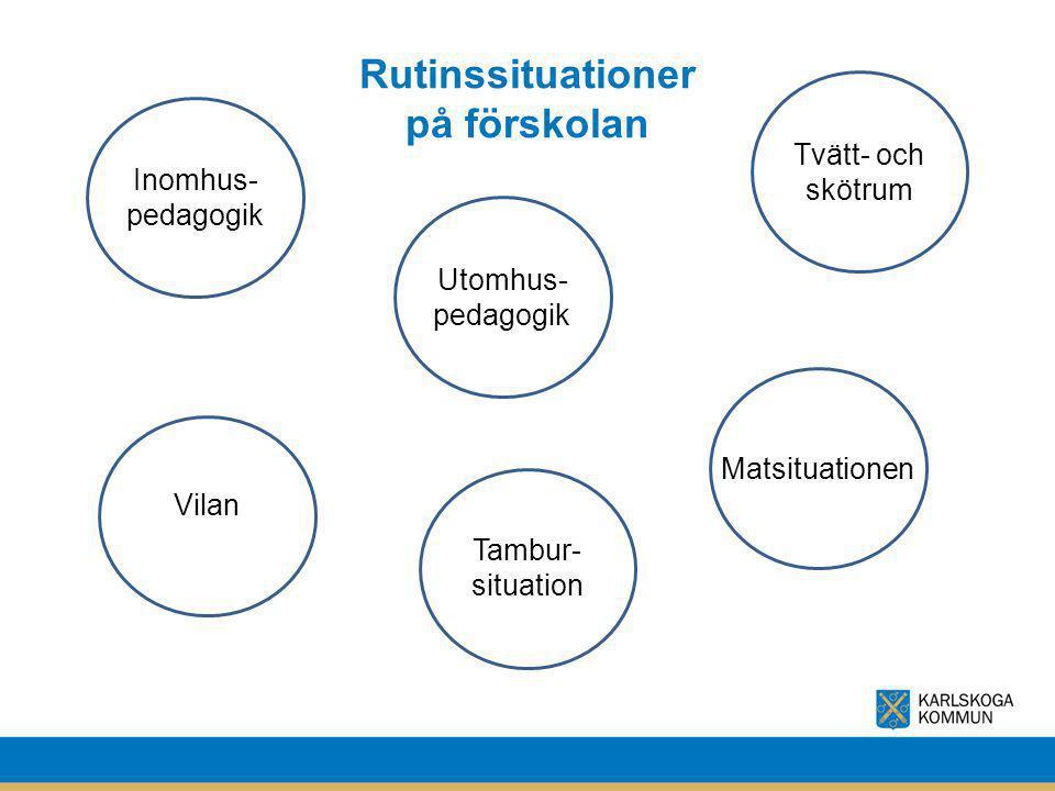 Rutinssituationer på förskolan Inomhus- pedagogik Utomhus- pedagogik Tvätt- och skötrum Matsituationen Tambur- situation Vilan