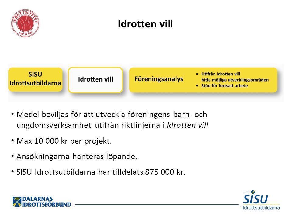 Idrotten vill Medel beviljas för att utveckla föreningens barn- och ungdomsverksamhet utifrån riktlinjerna i Idrotten vill Max 10 000 kr per projekt.