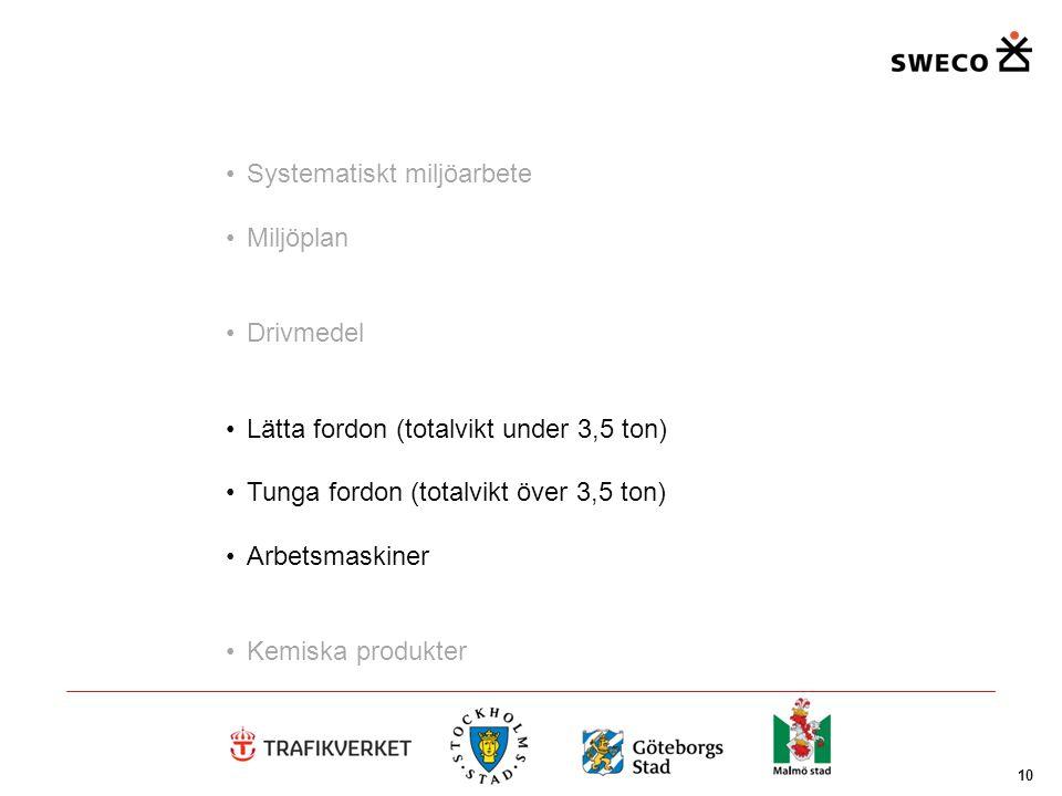 10 Systematiskt miljöarbete Miljöplan Drivmedel Lätta fordon (totalvikt under 3,5 ton) Tunga fordon (totalvikt över 3,5 ton) Arbetsmaskiner Kemiska pr