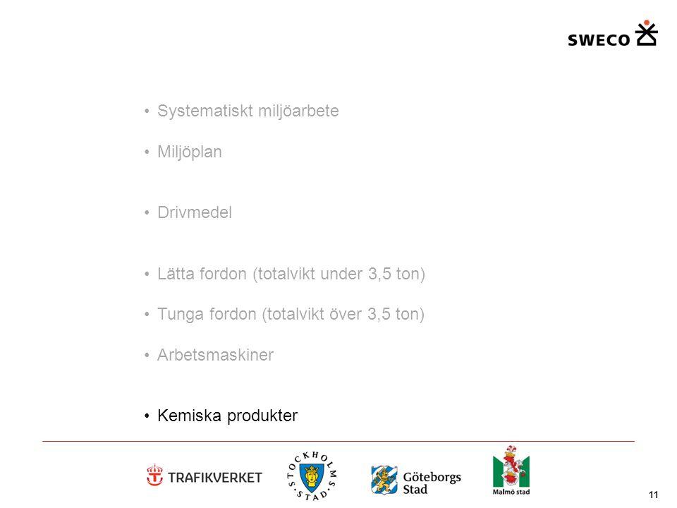 11 Systematiskt miljöarbete Miljöplan Drivmedel Lätta fordon (totalvikt under 3,5 ton) Tunga fordon (totalvikt över 3,5 ton) Arbetsmaskiner Kemiska pr