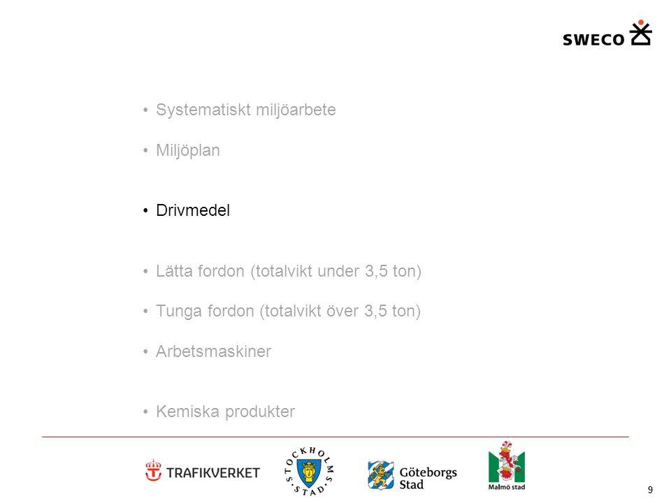 9 Systematiskt miljöarbete Miljöplan Drivmedel Lätta fordon (totalvikt under 3,5 ton) Tunga fordon (totalvikt över 3,5 ton) Arbetsmaskiner Kemiska pro