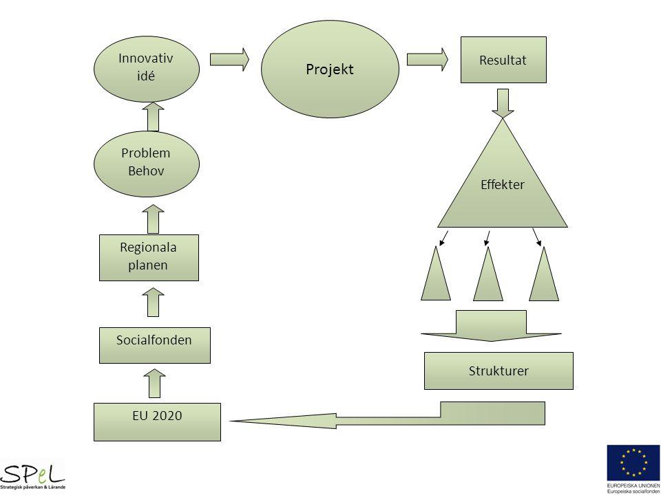 På vilket sätt är anställda och berörda delaktiga i planering och genomförande av utbildning och andra insatser.