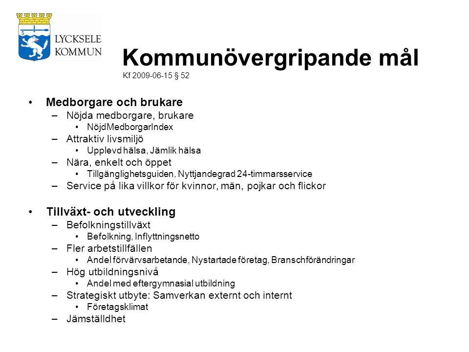 Kommunövergripande mål Kf 2009-06-15 § 52 Medborgare och brukare –Nöjda medborgare, brukare NöjdMedborgarIndex –Attraktiv livsmiljö Upplevd hälsa, Jäm