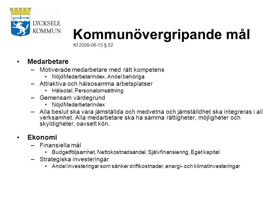 Kommunövergripande mål Kf 2009-06-15 § 52 Medarbetare –Motiverade medarbetare med rätt kompetens NöjdMedarbetarIndex, Andel behöriga –Attraktiva och h
