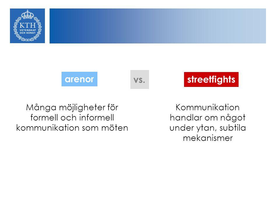 Många möjligheter för formell och informell kommunikation som möten Kommunikation handlar om något under ytan, subtila mekanismer arenor streetfights vs.