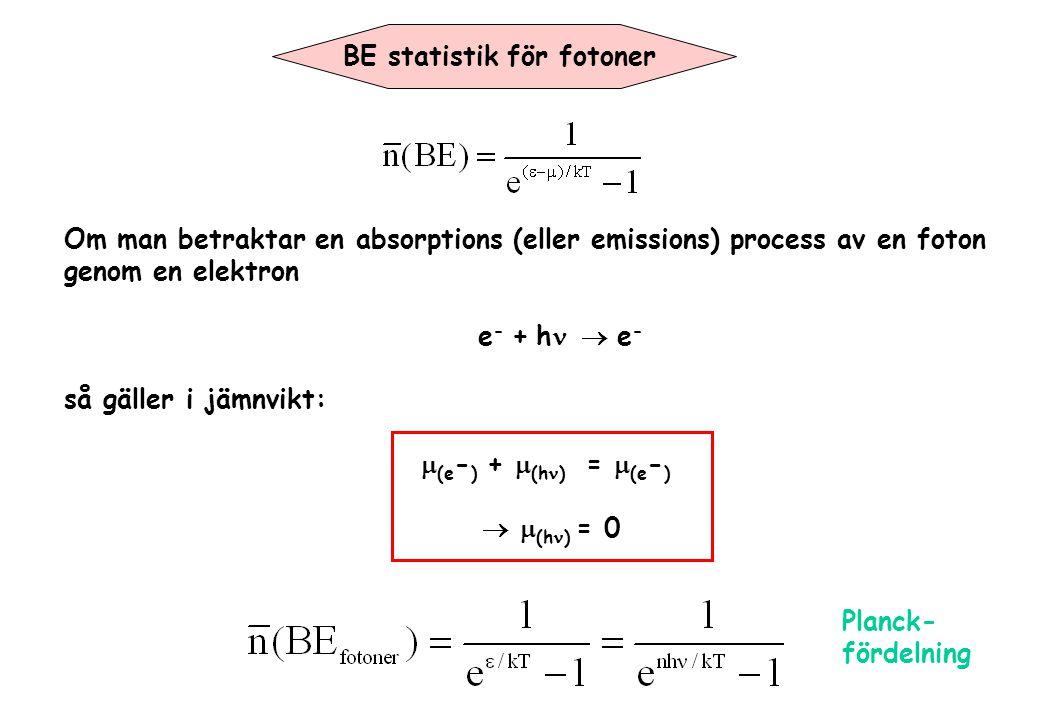 BE statistik för fotoner Om man betraktar en absorptions (eller emissions) process av en foton genom en elektron e - + h  e - så gäller i jämnvikt:  (e - ) +  (h ) =  (e - )   (h ) = 0 Planck- fördelning