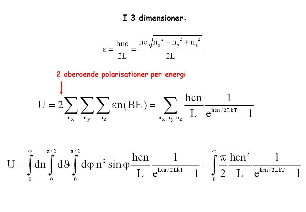 I 3 dimensioner: 2 oberoende polarisationer per energi