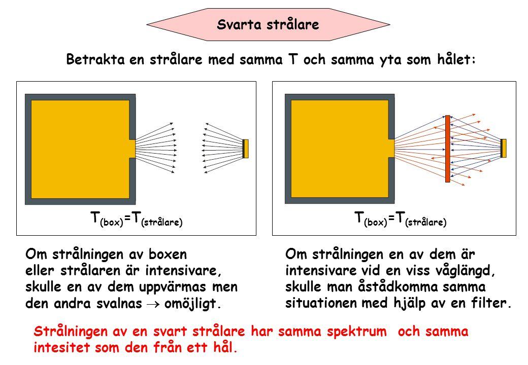T (box) =T (strålare) Om strålningen av boxen eller strålaren är intensivare, skulle en av dem uppvärmas men den andra svalnas  omöjligt.
