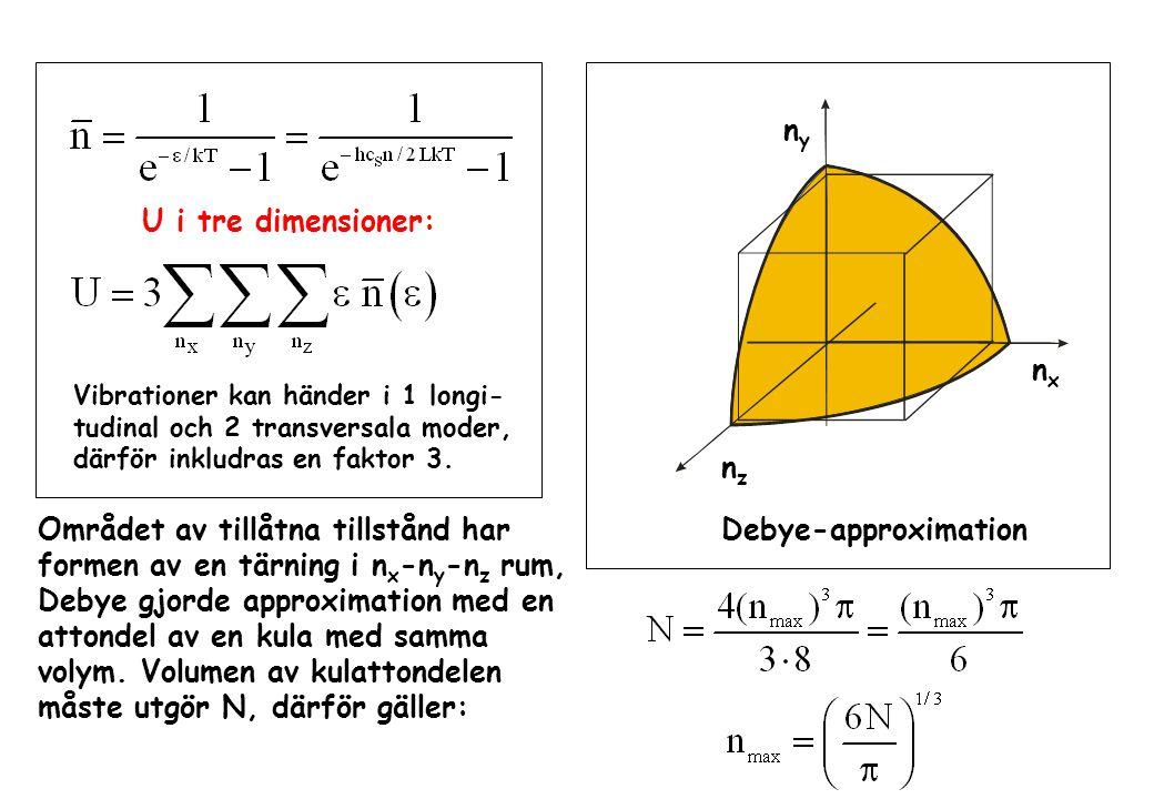 Vibrationer kan händer i 1 longi- tudinal och 2 transversala moder, därför inkludras en faktor 3.