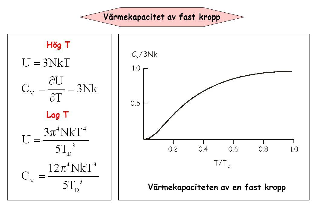 Värmekapacitet av fast kropp Hög T Lag T Värmekapaciteten av en fast kropp