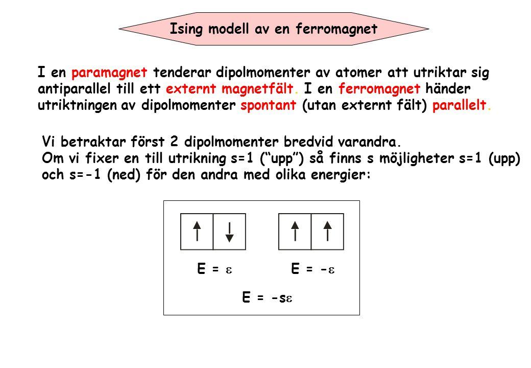 Ising modell av en ferromagnet I en paramagnet tenderar dipolmomenter av atomer att utriktar sig antiparallel till ett externt magnetfält.