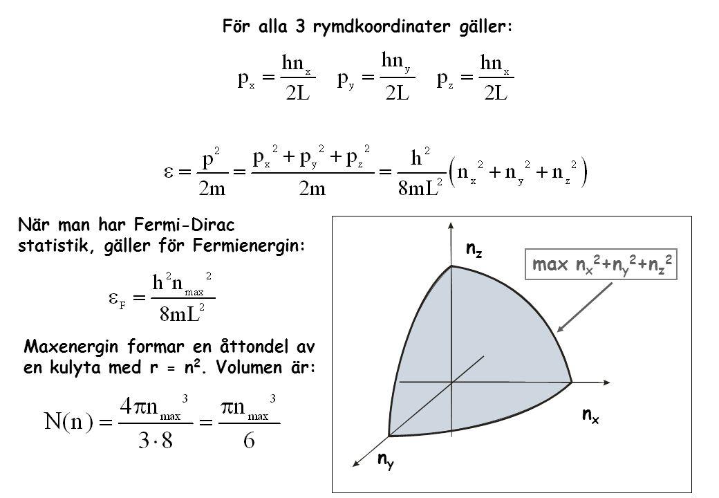 För alla 3 rymdkoordinater gäller: När man har Fermi-Dirac statistik, gäller för Fermienergin: nyny nxnx nznz max n x 2 +n y 2 +n z 2 Maxenergin formar en åttondel av en kulyta med r = n 2.