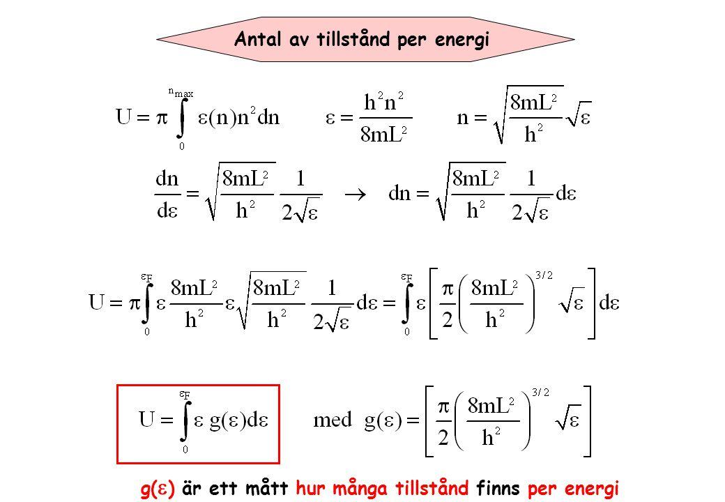 Antal av tillstånd per energi g(  ) är ett mått hur många tillstånd finns per energi