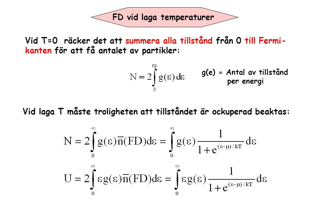 FD vid laga temperaturer Vid T=0 räcker det att summera alla tillstånd från 0 till Fermi- kanten för att få antalet av partikler: g(e) = Antal av tillstånd per energi Vid laga T måste troligheten att tillståndet är ockuperad beaktas: