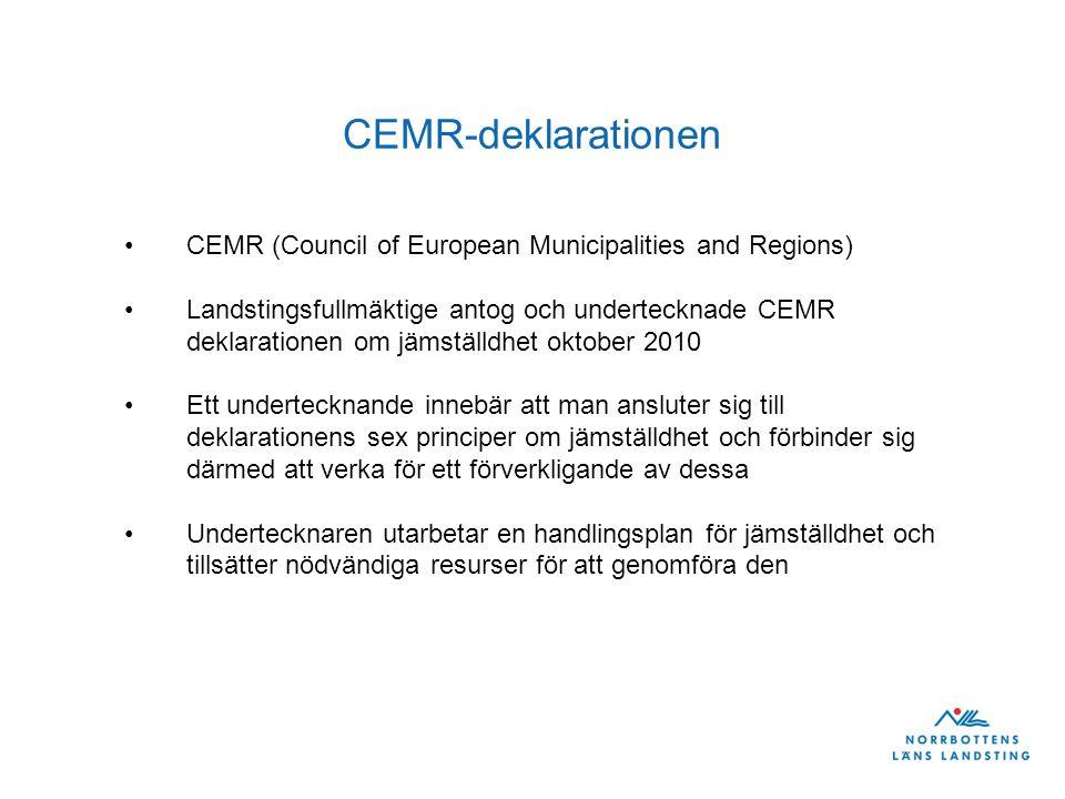 CEMR-deklarationen CEMR (Council of European Municipalities and Regions) Landstingsfullmäktige antog och undertecknade CEMR deklarationen om jämställd