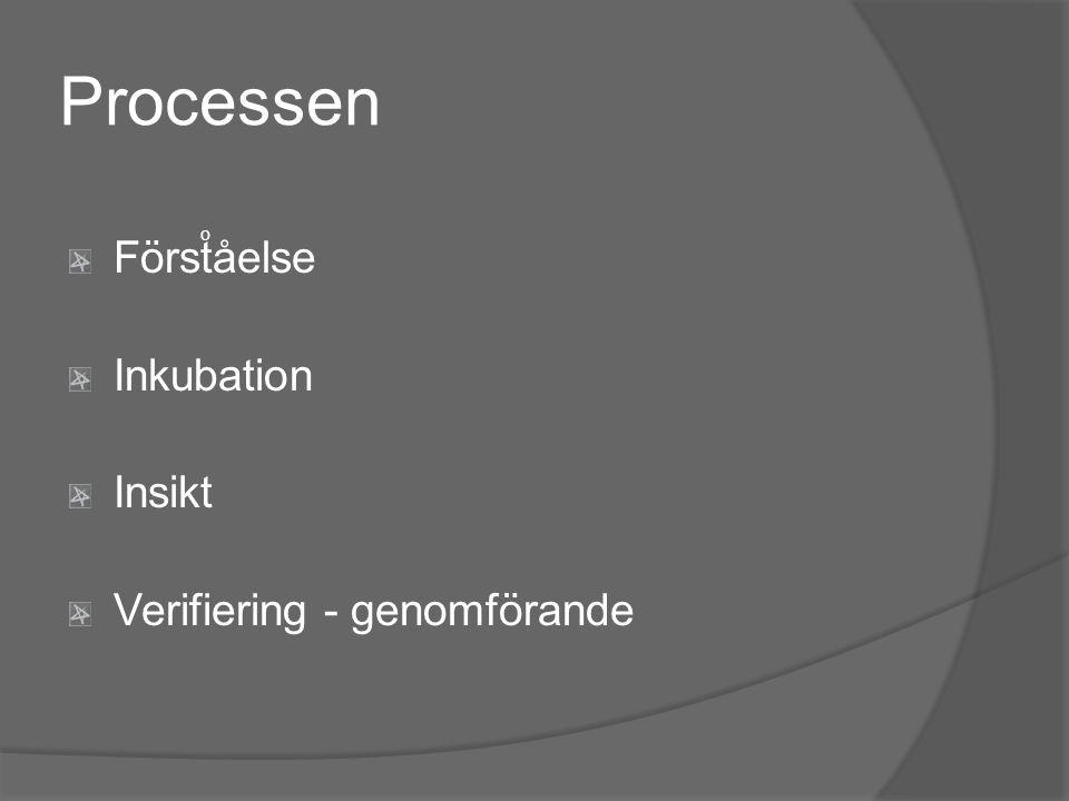 Processen Förståelse Inkubation Insikt Verifiering - genomförande o