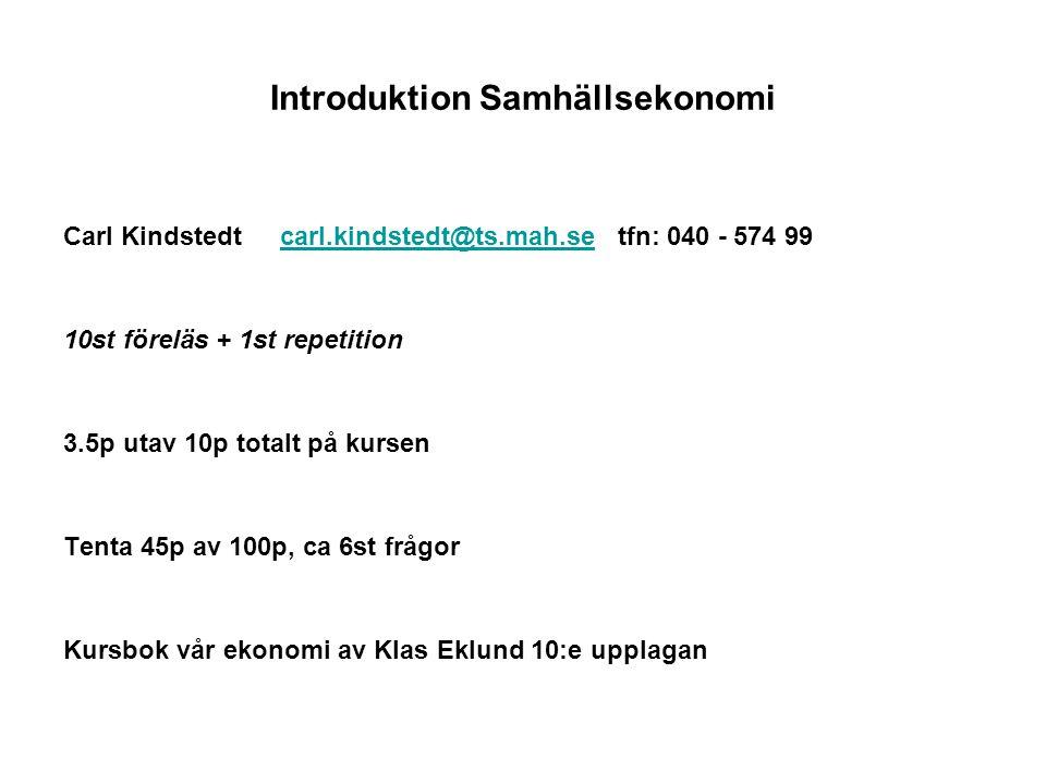 IntroduktionSamhällsekonomi Carl Kindstedt carl.kindstedt@ts.mah.se tfn: 040 - 574 99carl.kindstedt@ts.mah.se 10st föreläs + 1st repetition 3.5p utav
