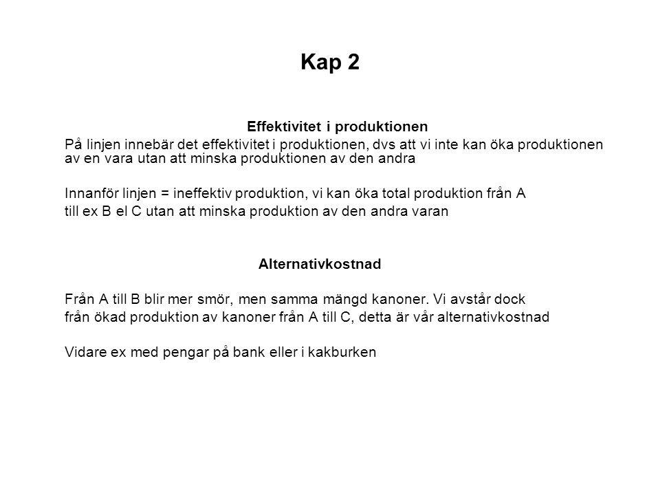 Kap 2 Effektivitet i produktionen På linjen innebär det effektivitet i produktionen, dvs att vi inte kan öka produktionen av en vara utan att minska p