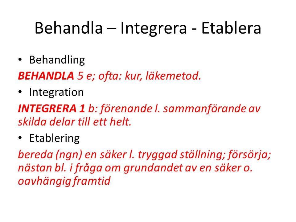 Behandla – Integrera - Etablera Behandling BEHANDLA 5 e; ofta: kur, läkemetod. Integration INTEGRERA 1 b: förenande l. sammanförande av skilda delar t