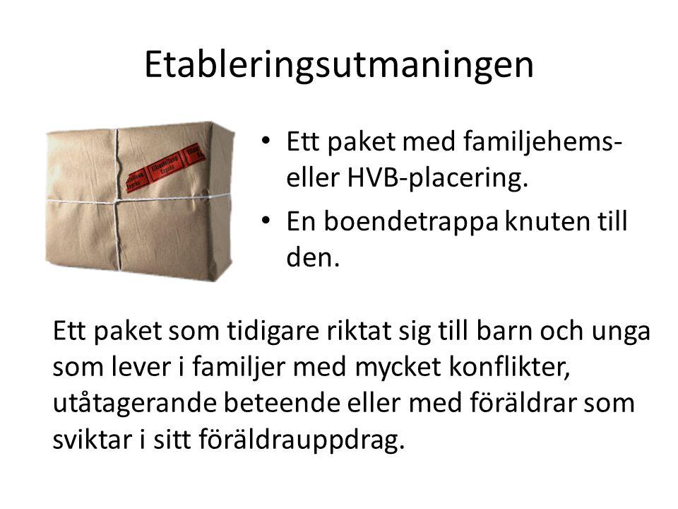Etableringsutmaningen Ett paket med familjehems- eller HVB-placering. En boendetrappa knuten till den. Ett paket som tidigare riktat sig till barn och