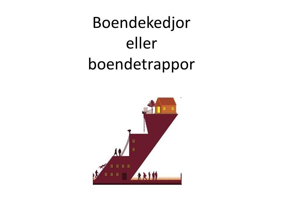 Boende Kollektivt boende / HVB Mindre kollektiva lösningar Enrumslägenheter Familjehem Anhörigplaceringar