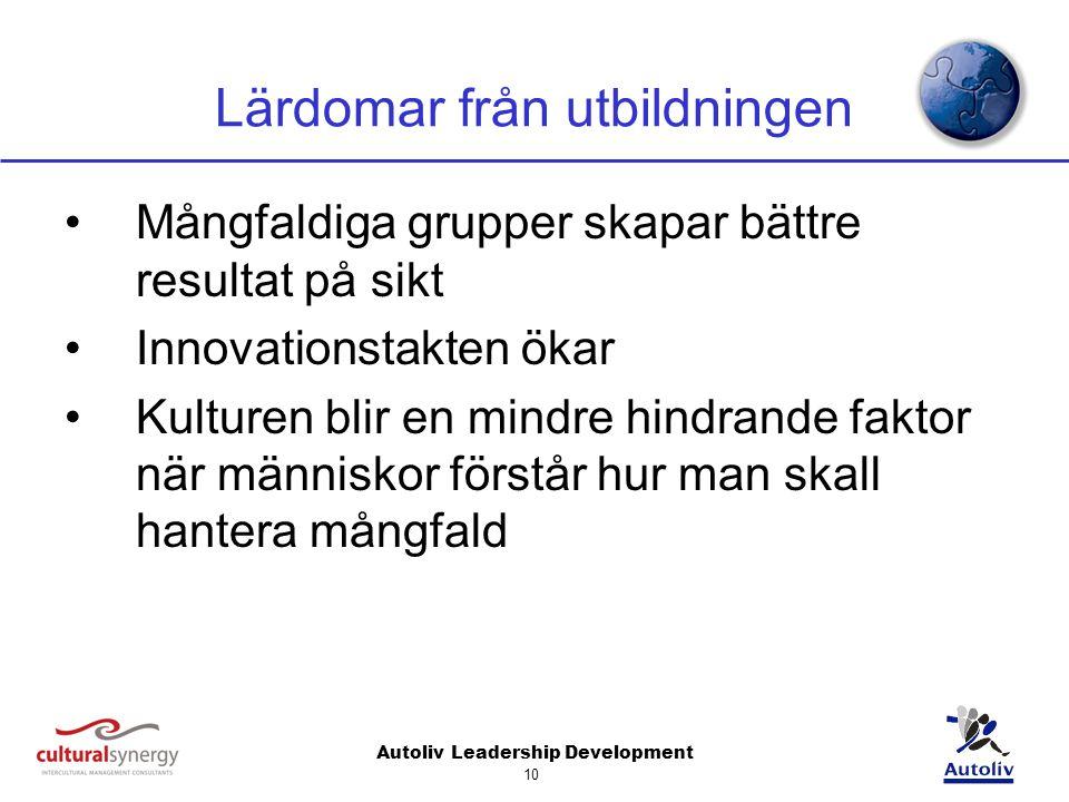 Autoliv Leadership Development 10 Lärdomar från utbildningen Mångfaldiga grupper skapar bättre resultat på sikt Innovationstakten ökar Kulturen blir en mindre hindrande faktor när människor förstår hur man skall hantera mångfald