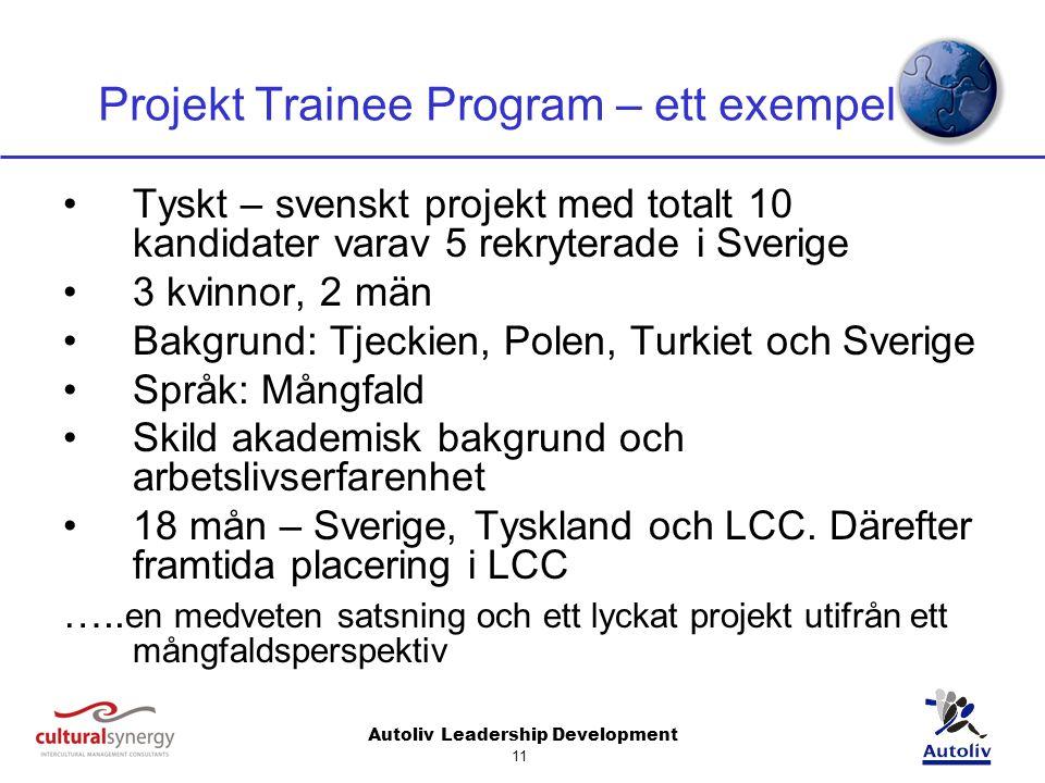 Autoliv Leadership Development 11 Projekt Trainee Program – ett exempel Tyskt – svenskt projekt med totalt 10 kandidater varav 5 rekryterade i Sverige 3 kvinnor, 2 män Bakgrund: Tjeckien, Polen, Turkiet och Sverige Språk: Mångfald Skild akademisk bakgrund och arbetslivserfarenhet 18 mån – Sverige, Tyskland och LCC.