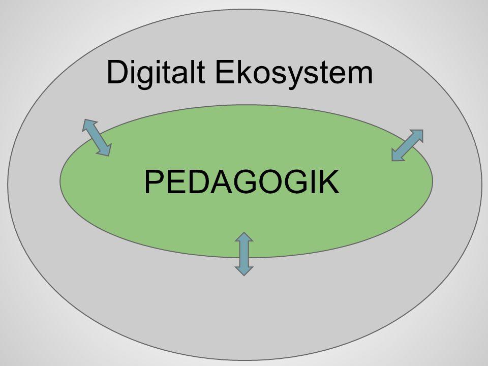 PEDAGOGIK Digitalt Ekosystem