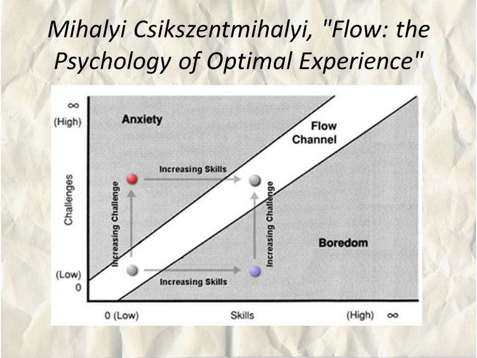 Mihalyi Csikszentmihalyi, Flow: the Psychology of Optimal Experience