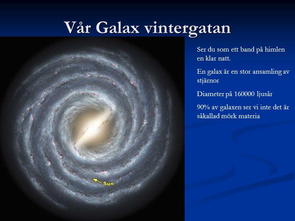Vår Galax vintergatan Ser du som ett band på himlen en klar natt. En galax är en stor ansamling av stjärnor Diameter på 160000 ljusår 90% av galaxen s