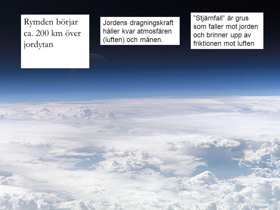 """Rymden börjar ca. 200 km över jordytan Jordens dragningskraft håller kvar atmosfären (luften) och månen. """"Stjärnfall"""" är grus som faller mot jorden oc"""