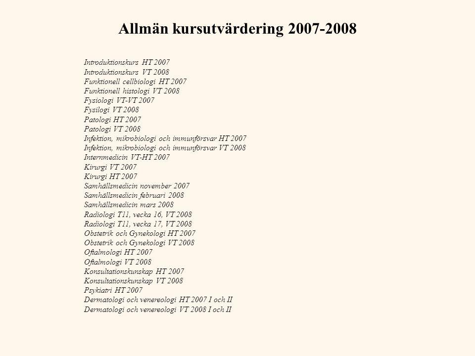 Allmänna kursutvärdringsfrågor 2007-2008 Procent studenter med erfarenhet av särbehandling avseende: 885 svar 909 svar 901 svar 903 svar 905 svar 904 svar