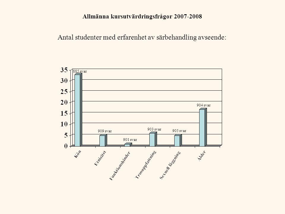 Allmänna kursutvärdringsfrågor 2007-2008 Antal studenter med erfarenhet av särbehandling avseende: 885 svar 909 svar 901 svar 903 svar 905 svar 904 svar