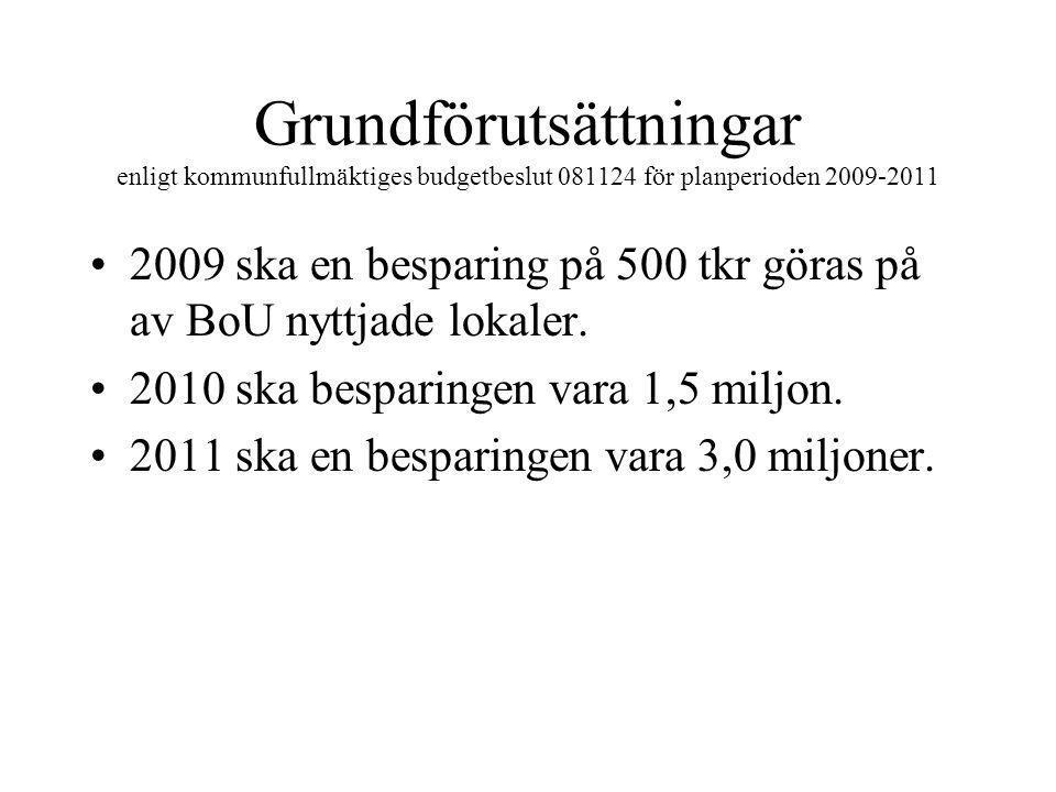 Elevutvecklingen i Vingåker Årskurs F-6, 7-9 och totalt i kommunen