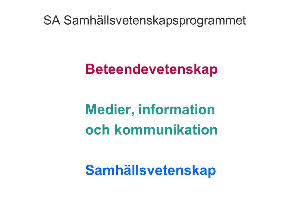 SA Samhällsvetenskapsprogrammet Beteendevetenskap Medier, information och kommunikation Samhällsvetenskap