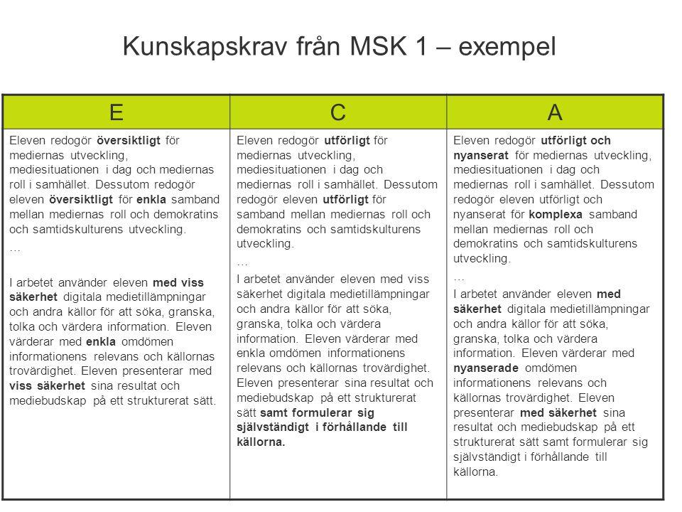 Kunskapskrav från MSK 1 – exempel ECA Eleven redogör översiktligt för mediernas utveckling, mediesituationen i dag och mediernas roll i samhället.