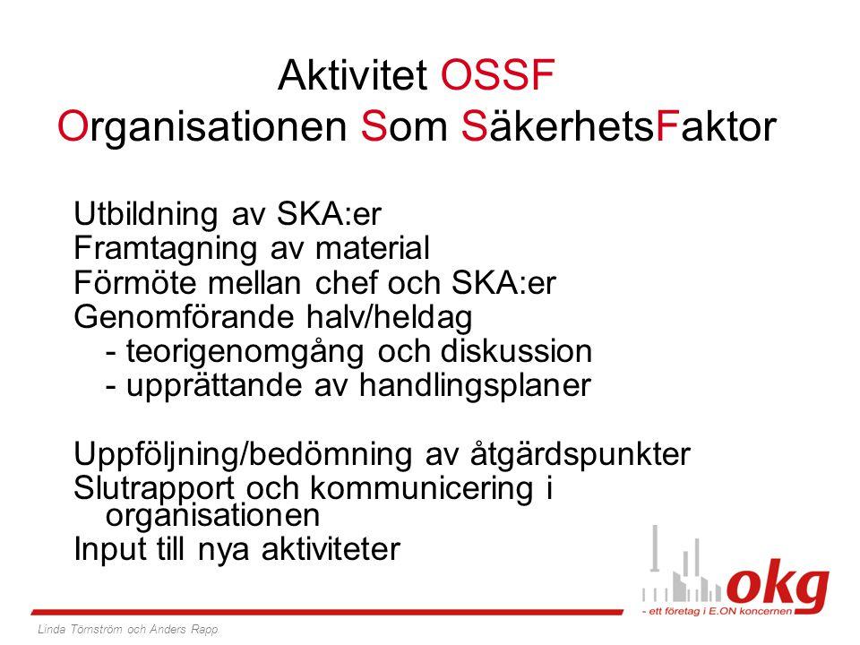 Aktivitet OSSF Organisationen Som SäkerhetsFaktor Utbildning av SKA:er Framtagning av material Förmöte mellan chef och SKA:er Genomförande halv/heldag