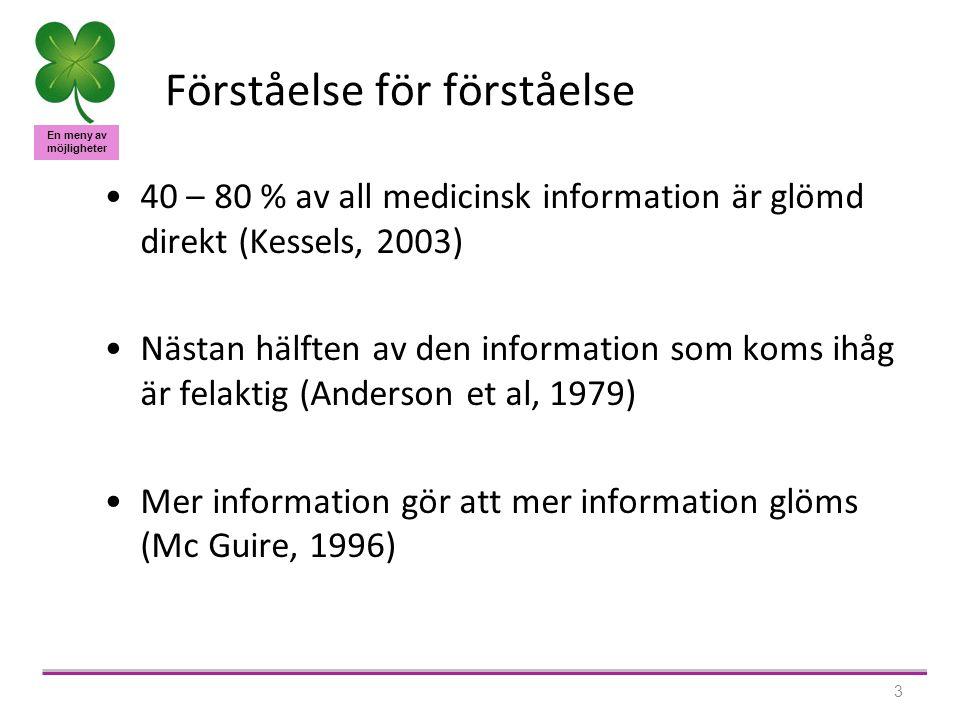 En meny av möjligheter 3 Förståelse för förståelse 40 – 80 % av all medicinsk information är glömd direkt (Kessels, 2003) Nästan hälften av den information som koms ihåg är felaktig (Anderson et al, 1979) Mer information gör att mer information glöms (Mc Guire, 1996)