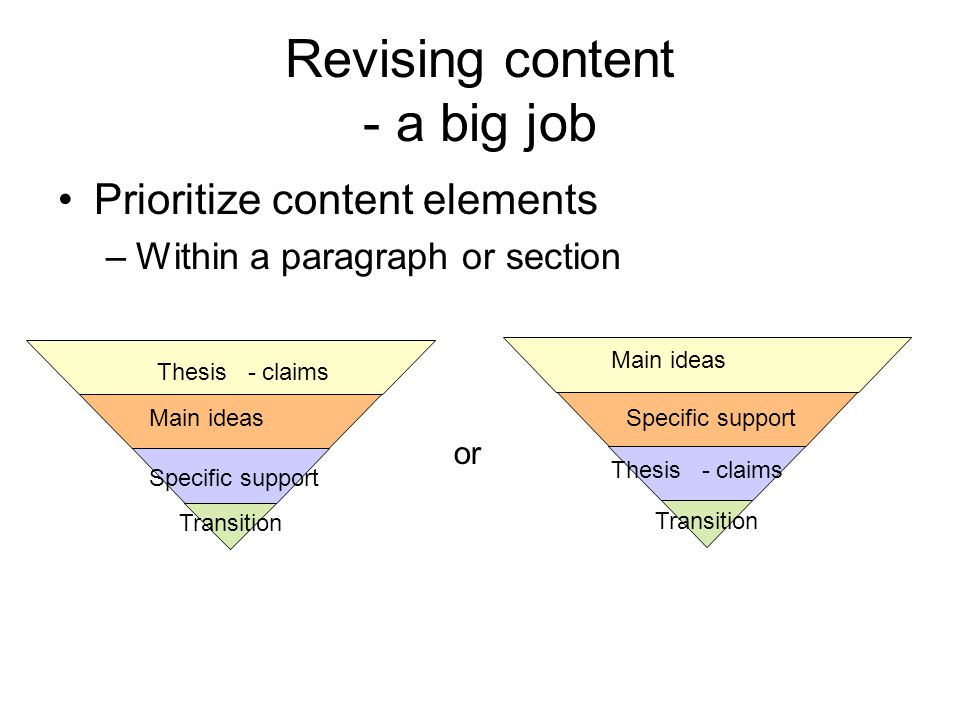 Revising content - a big job Prioritize content elements –Within a paragraph or section Thesis - claims Main ideas Specific support Transition Thesis - claims Main ideas Specific support Transition or