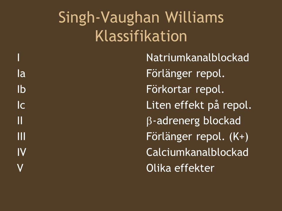 Singh-Vaughan Williams Klassifikation I Ia Ib Ic II III IV V Natriumkanalblockad Förlänger repol. Förkortar repol. Liten effekt på repol.  -adrenerg