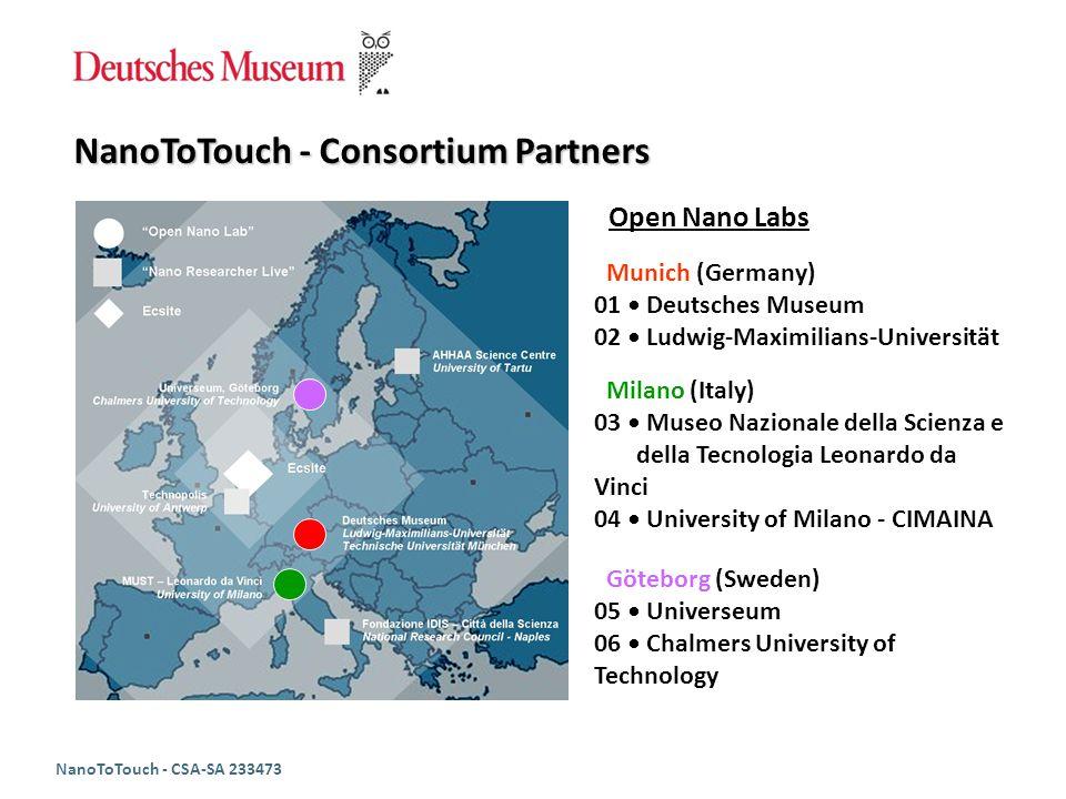 Munich (Germany) 01 Deutsches Museum 02 Ludwig-Maximilians-Universität Milano (Italy) 03 Museo Nazionale della Scienza e della Tecnologia Leonardo da