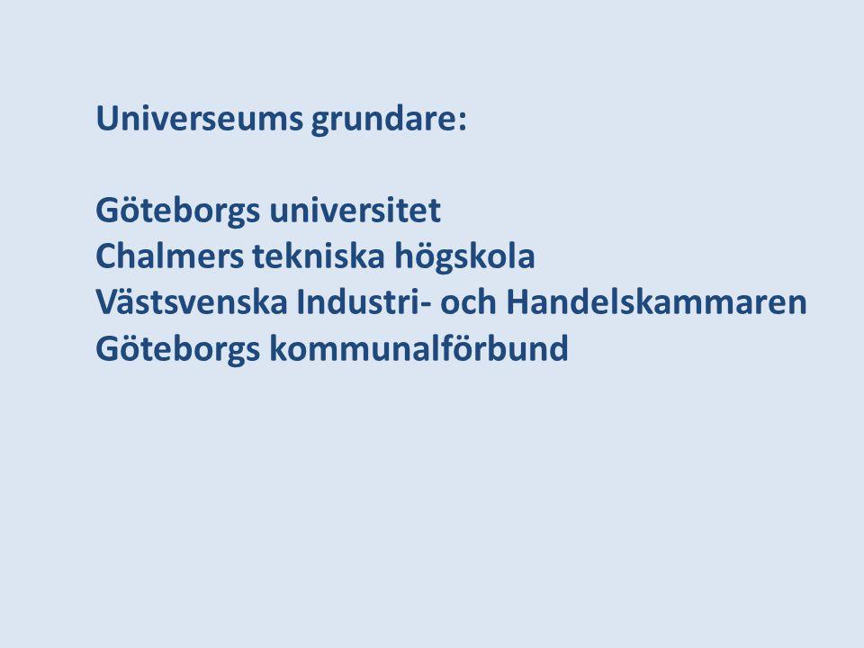 Universeums grundare: Göteborgs universitet Chalmers tekniska högskola Västsvenska Industri- och Handelskammaren Göteborgs kommunalförbund