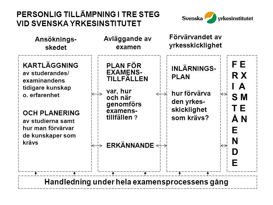 PERSONLIG TILLÄMPNING I TRE STEG VID SVENSKA YRKESINSTITUTET KARTLÄGGNING av studerandes/ examinandens tidigare kunskap o. erfarenhet OCH PLANERING av