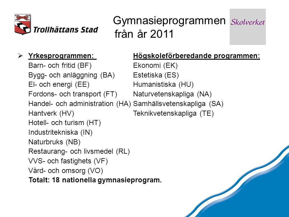Gymnasieprogrammen från år 2011  Yrkesprogrammen: Högskoleförberedande programmen: Barn- och fritid (BF)Ekonomi (EK) Bygg- och anläggning (BA)Estetis