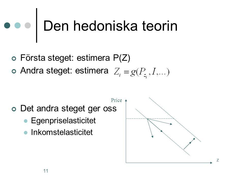 11 Den hedoniska teorin Första steget: estimera P(Z) Andra steget: estimera Det andra steget ger oss Egenpriselasticitet Inkomstelasticitet z Price