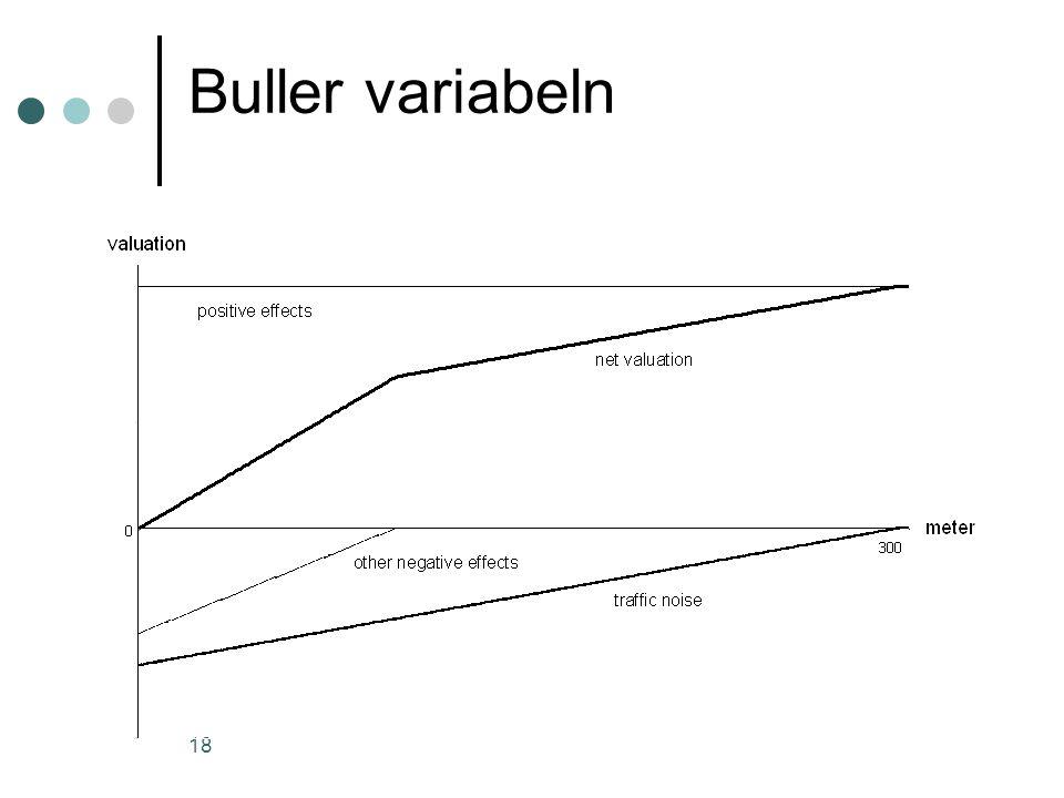 18 Buller variabeln